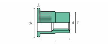 Q-Nut Blindnietmutter Aluminium FK