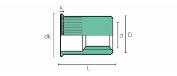 Q-Nut Blindnietmutter Aluminium kleiner SK